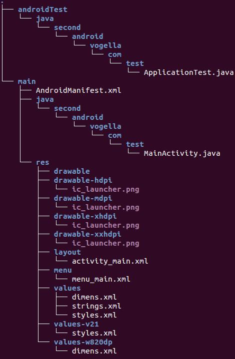 Using Android Studio - Tutorial